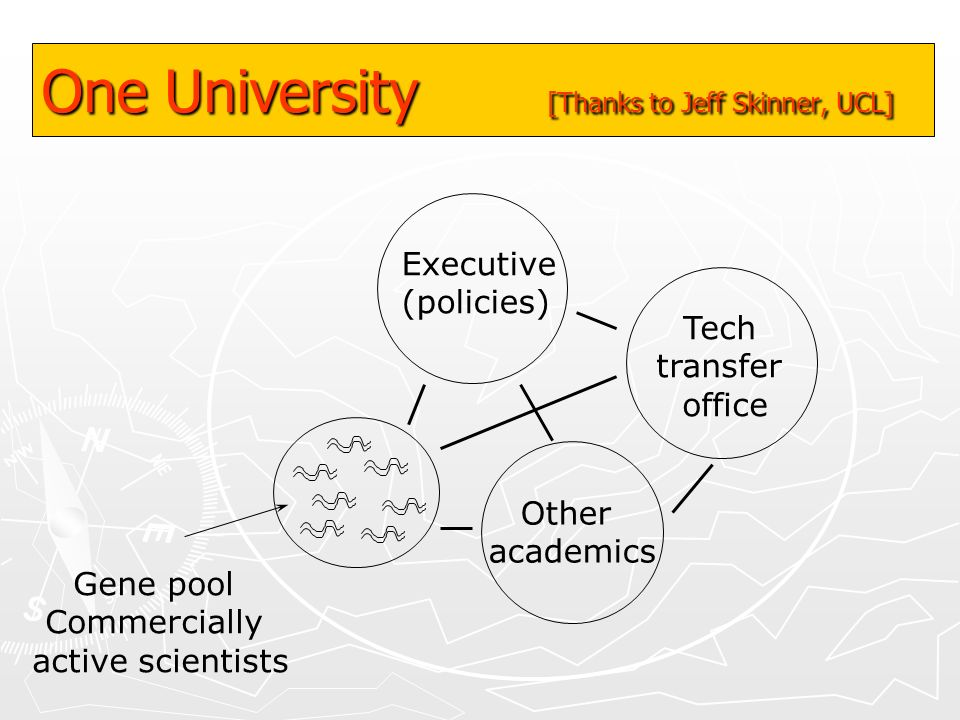 One University [Thanks to Jeff Skinner, UCL]